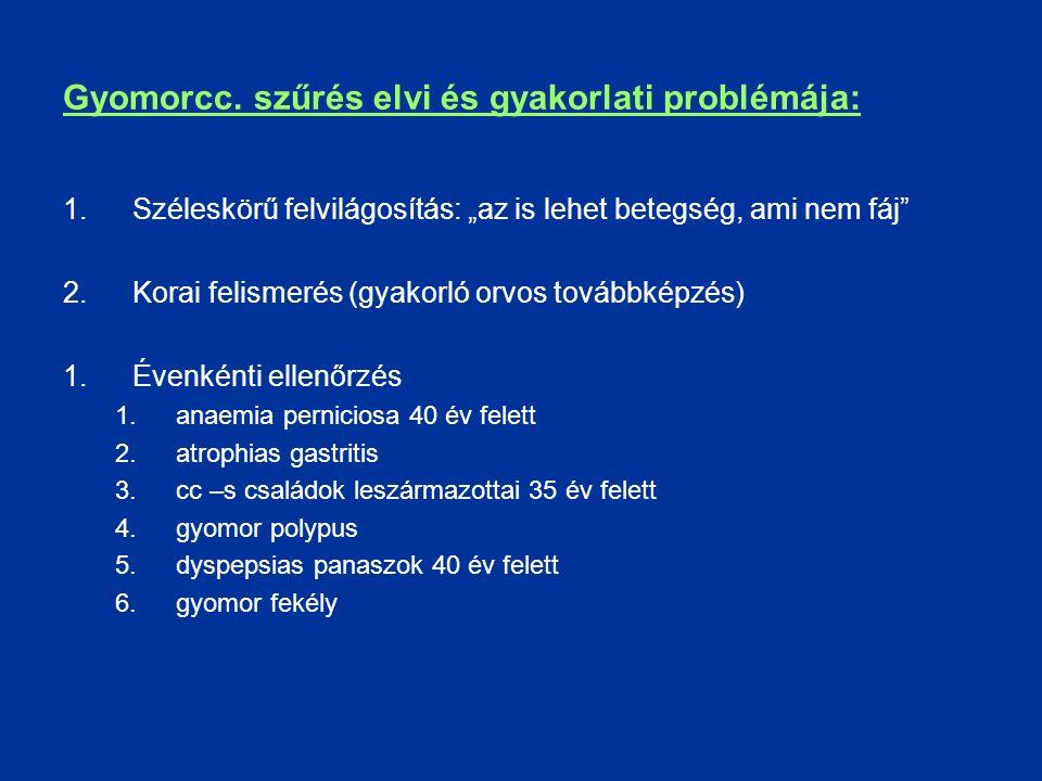 Gyomorcc.