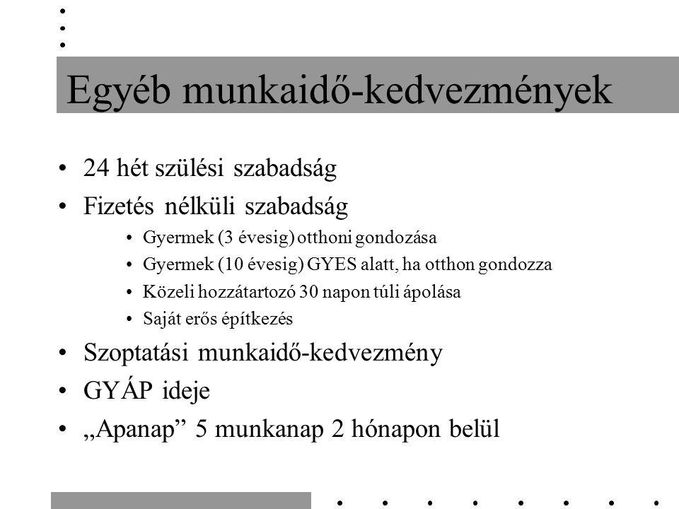 Egyéb munkaidő-kedvezmények 24 hét szülési szabadság Fizetés nélküli szabadság Gyermek (3 évesig) otthoni gondozása Gyermek (10 évesig) GYES alatt, ha
