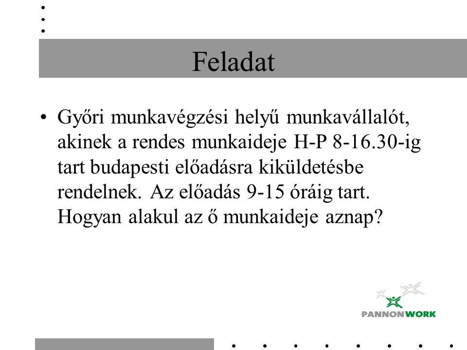 Feladat Győri munkavégzési helyű munkavállalót, akinek a rendes munkaideje H-P 8-16.30-ig tart budapesti előadásra kiküldetésbe rendelnek.