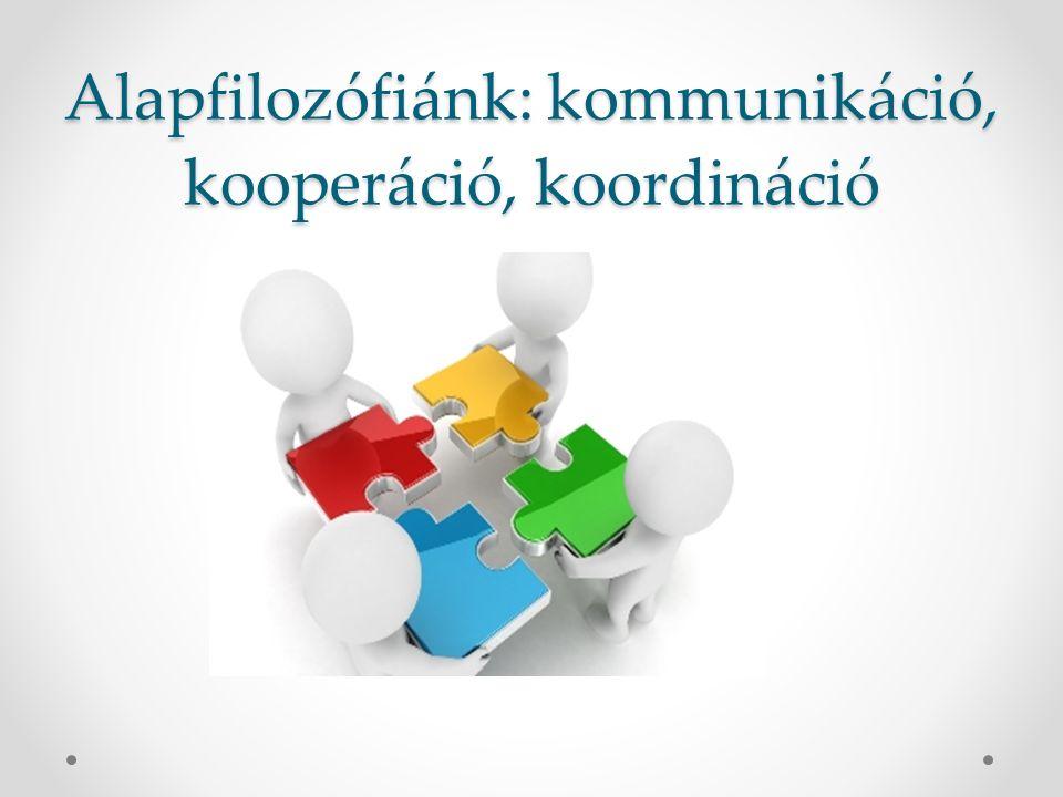 Alapfilozófiánk: kommunikáció, kooperáció, koordináció