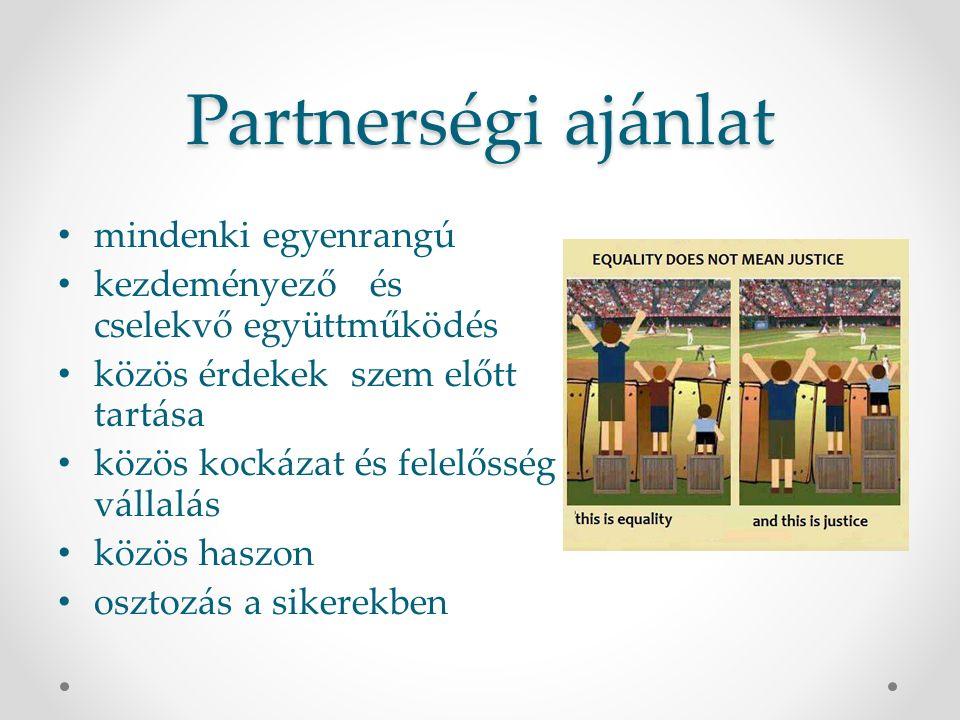 Partnerségi ajánlat mindenki egyenrangú kezdeményező és cselekvő együttműködés közös érdekek szem előtt tartása közös kockázat és felelősség vállalás közös haszon osztozás a sikerekben