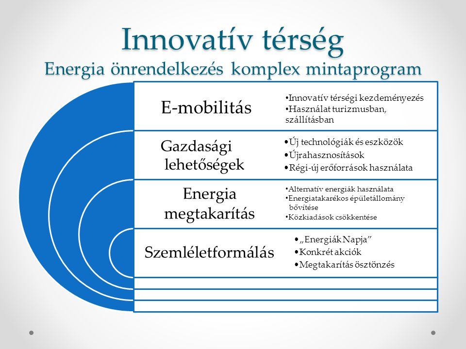 """Innovatív térség Energia önrendelkezés komplex mintaprogram Energia megtakarítás Szemléletformálás Új technológiák és eszközök Újrahasznosítások Régi-új erőforrások használata """"Energiák Napja Konkrét akciók Megtakarítás ösztönzés Alternatív energiák használata Energiatakarékos épületállomány bővítése Közkiadások csökkentése E-mobilitás Innovatív térségi kezdeményezés Használat turizmusban, szállításban Gazdasági lehetőségek"""