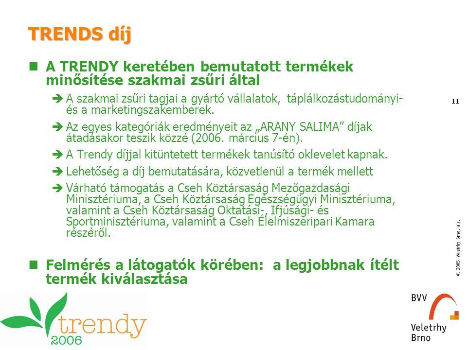 © 2005 Veletrhy Brno, a.s. 11 TRENDS díj A TRENDY keretében bemutatott termékek minősítése szakmai zsűri által  A szakmai zsűri tagjai a gyártó válla
