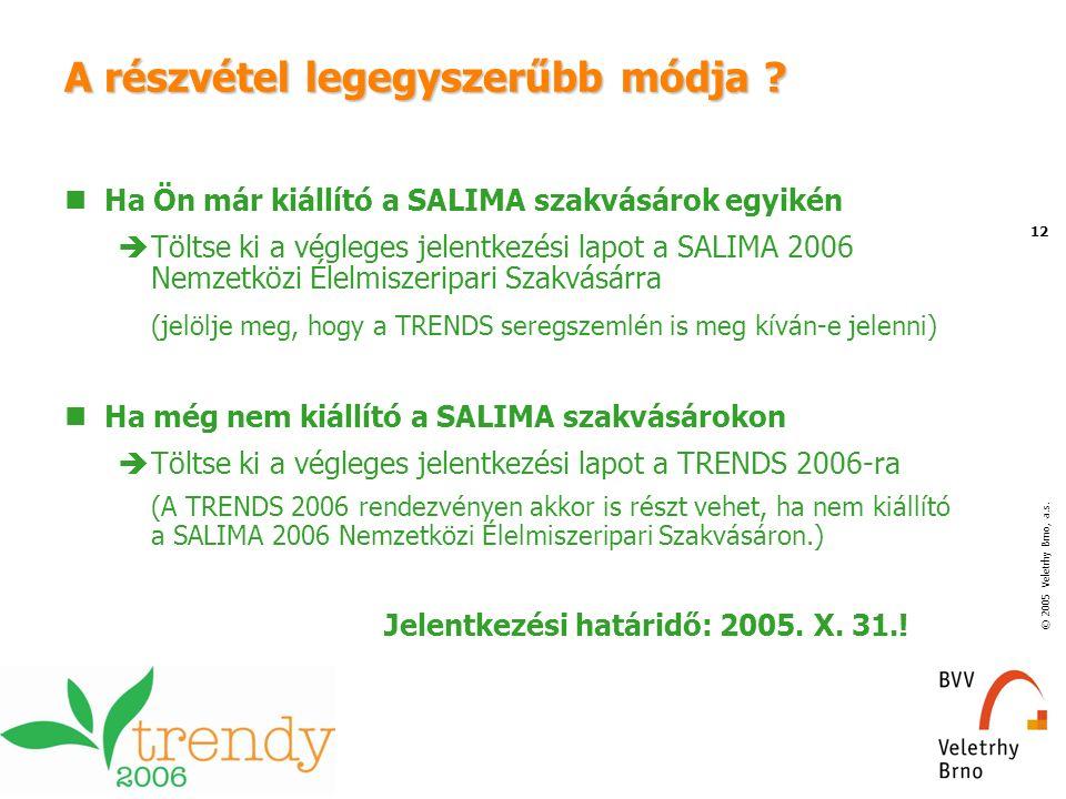 © 2005 Veletrhy Brno, a.s. 12 A részvétel legegyszerűbb módja ? Ha Ön már kiállító a SALIMA szakvásárok egyikén  Töltse ki a végleges jelentkezési la