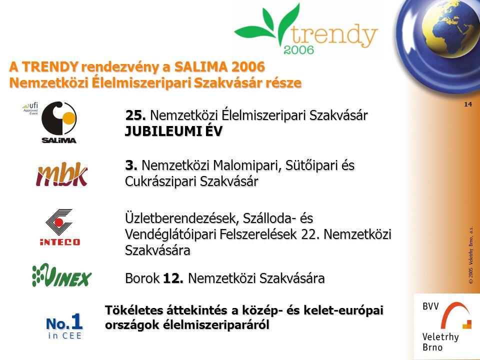 © 2005 Veletrhy Brno, a.s. 14 25. Nemzetközi Élelmiszeripari Szakvásár JUBILEUMI ÉV 3. Nemzetközi Malomipari, Sütőipari és Cukrászipari Szakvásár Üzle