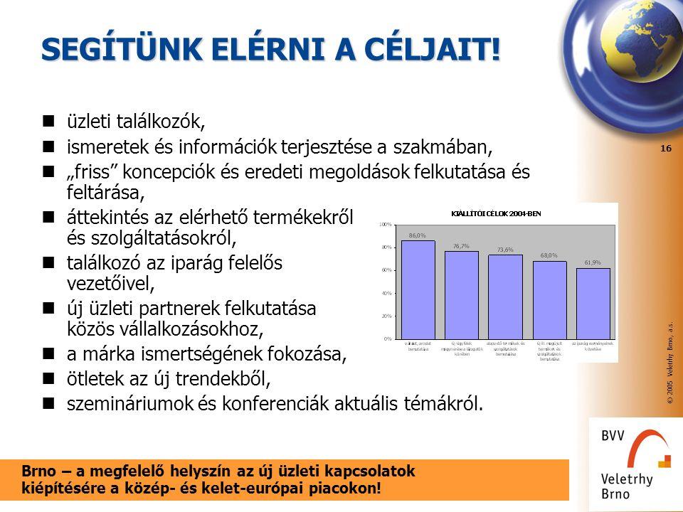 """© 2005 Veletrhy Brno, a.s. 16 SEGÍTÜNK ELÉRNI A CÉLJAIT! üzleti találkozók, ismeretek és információk terjesztése a szakmában, """"friss"""" koncepciók és er"""