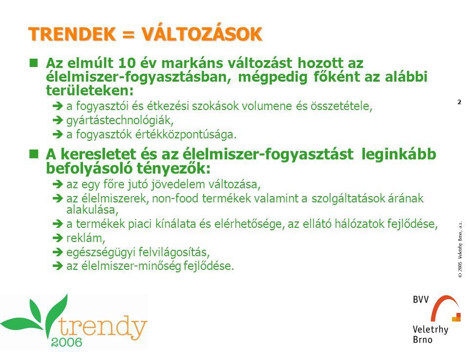 © 2005 Veletrhy Brno, a.s. 2 TRENDEK = VÁLTOZÁSOK Az elmúlt 10 év markáns változást hozott az élelmiszer-fogyasztásban, mégpedig főként az alábbi terü