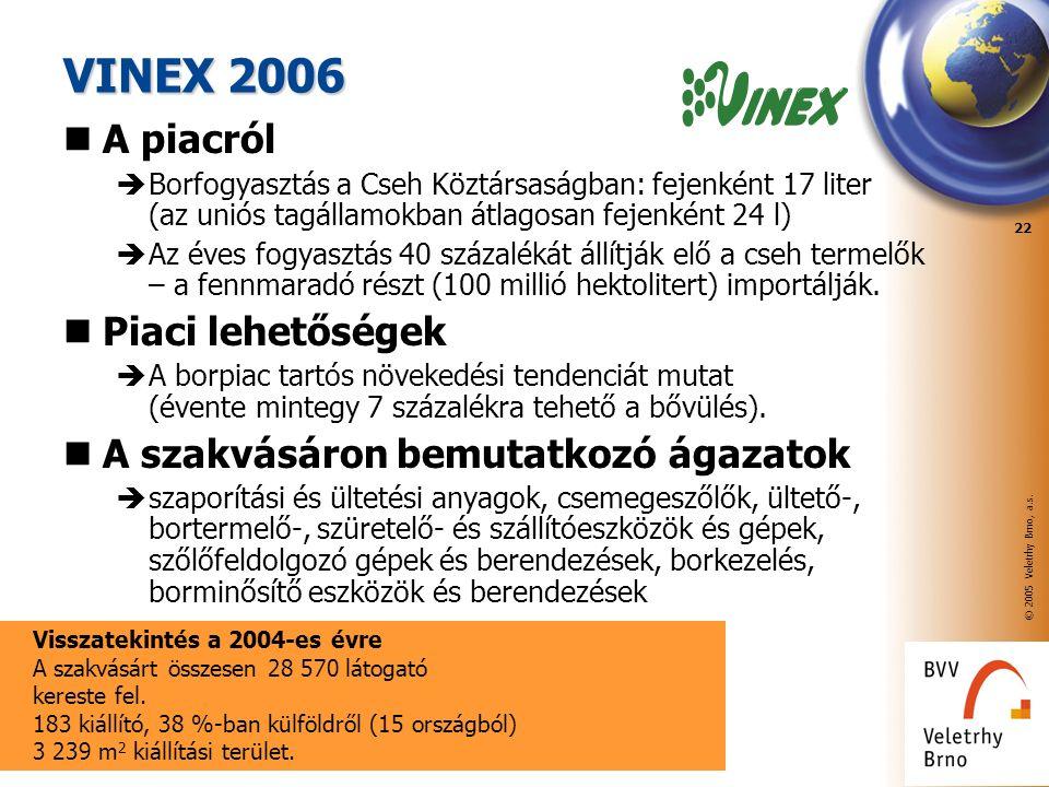 © 2005 Veletrhy Brno, a.s. 22 VINEX 2006 A piacról  Borfogyasztás a Cseh Köztársaságban: fejenként 17 liter (az uniós tagállamokban átlagosan fejenké
