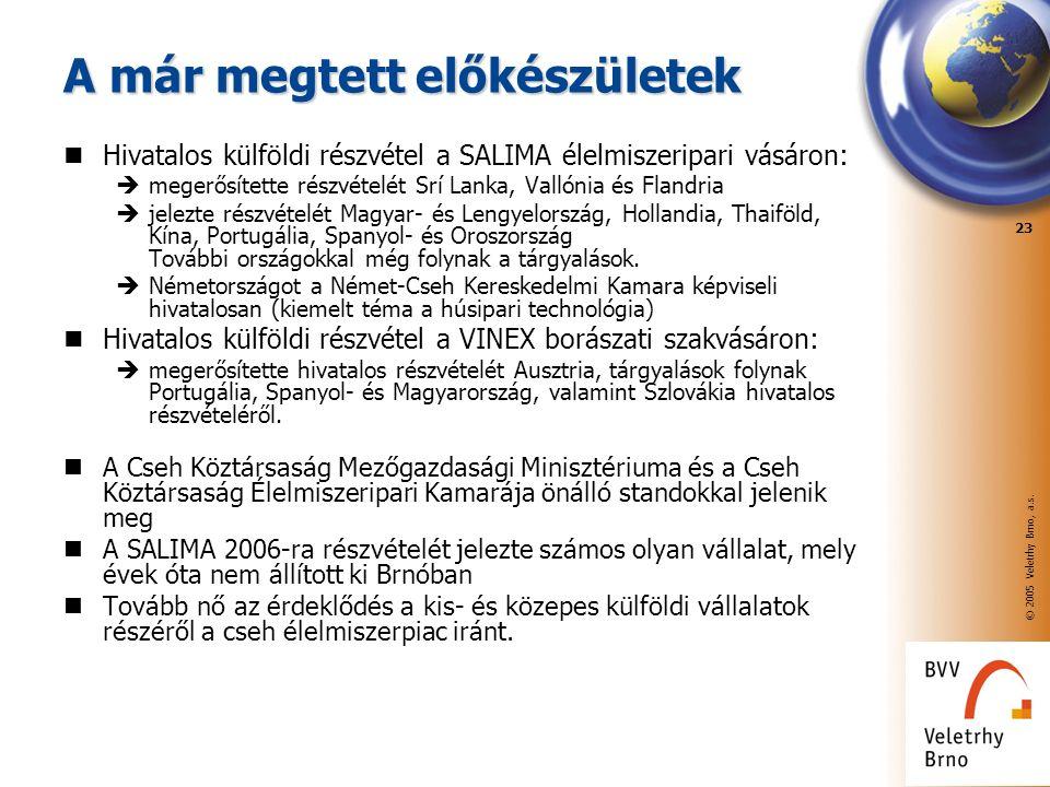 © 2005 Veletrhy Brno, a.s. 23 A már megtett előkészületek Hivatalos külföldi részvétel a SALIMA élelmiszeripari vásáron:  megerősítette részvételét S