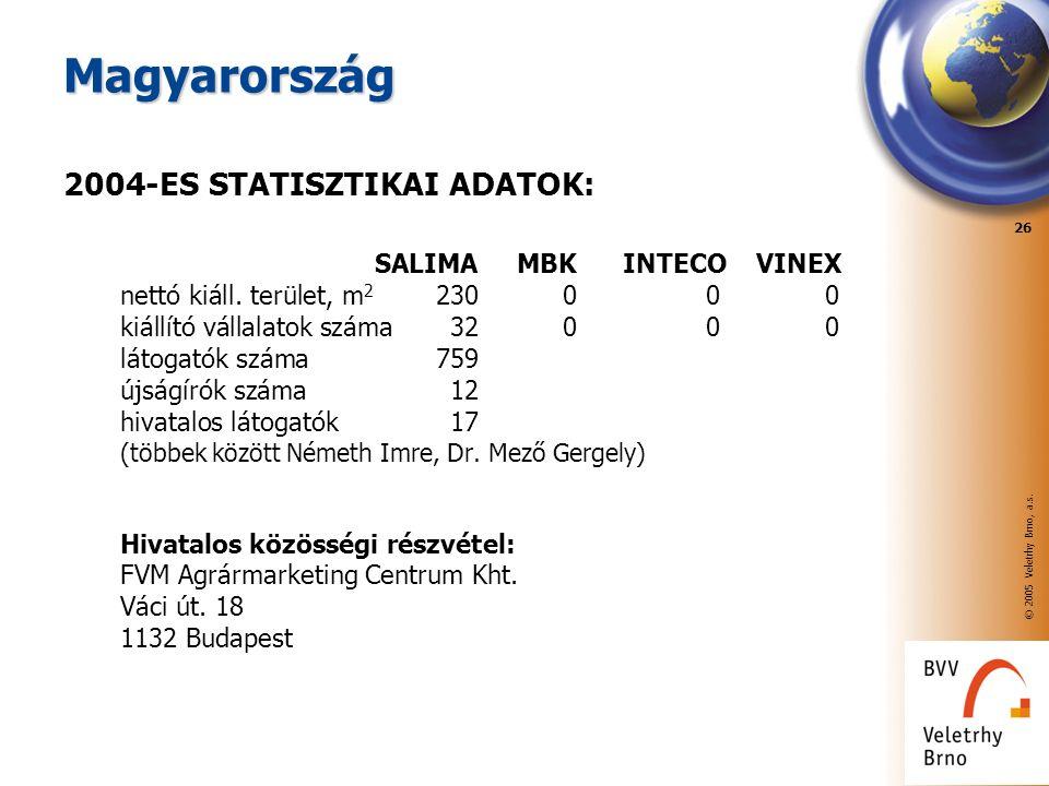 © 2005 Veletrhy Brno, a.s. 26 Magyarország 2004-ES STATISZTIKAI ADATOK: SALIMAMBK INTECO VINEX nettó kiáll. terület, m 2 2300 0 0 kiállító vállalatok