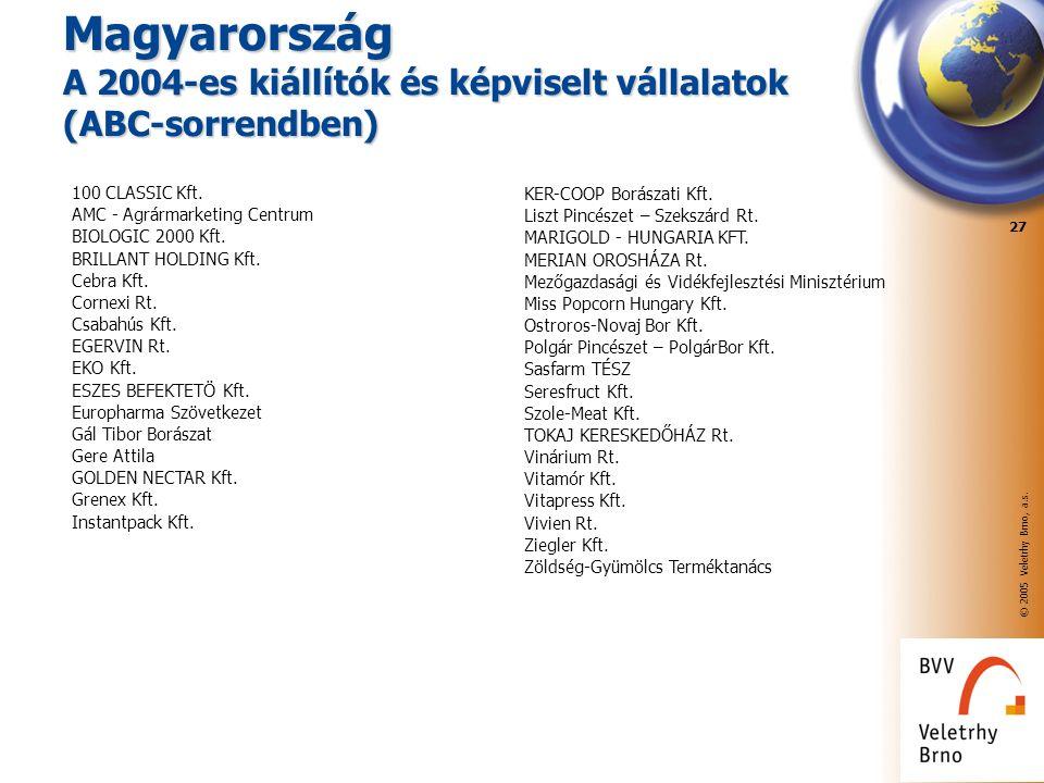 © 2005 Veletrhy Brno, a.s. 27 100 CLASSIC Kft. AMC - Agrármarketing Centrum BIOLOGIC 2000 Kft.