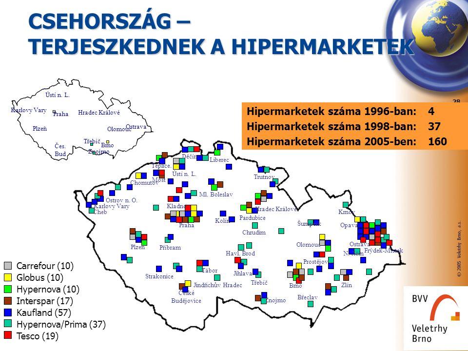 © 2005 Veletrhy Brno, a.s. 28 CSEHORSZÁG – TERJESZKEDNEK A HIPERMARKETEK Carrefour (10) Globus (10) Hypernova (10) Interspar (17) Kaufland (57) Hypern
