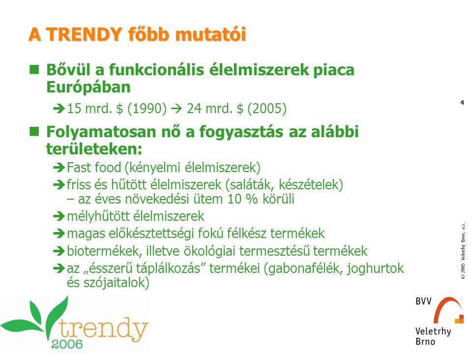 © 2005 Veletrhy Brno, a.s. 4 A TRENDY főbb mutatói Bővül a funkcionális élelmiszerek piaca Európában  15 mrd. $ (1990)  24 mrd. $ (2005) Folyamatosa