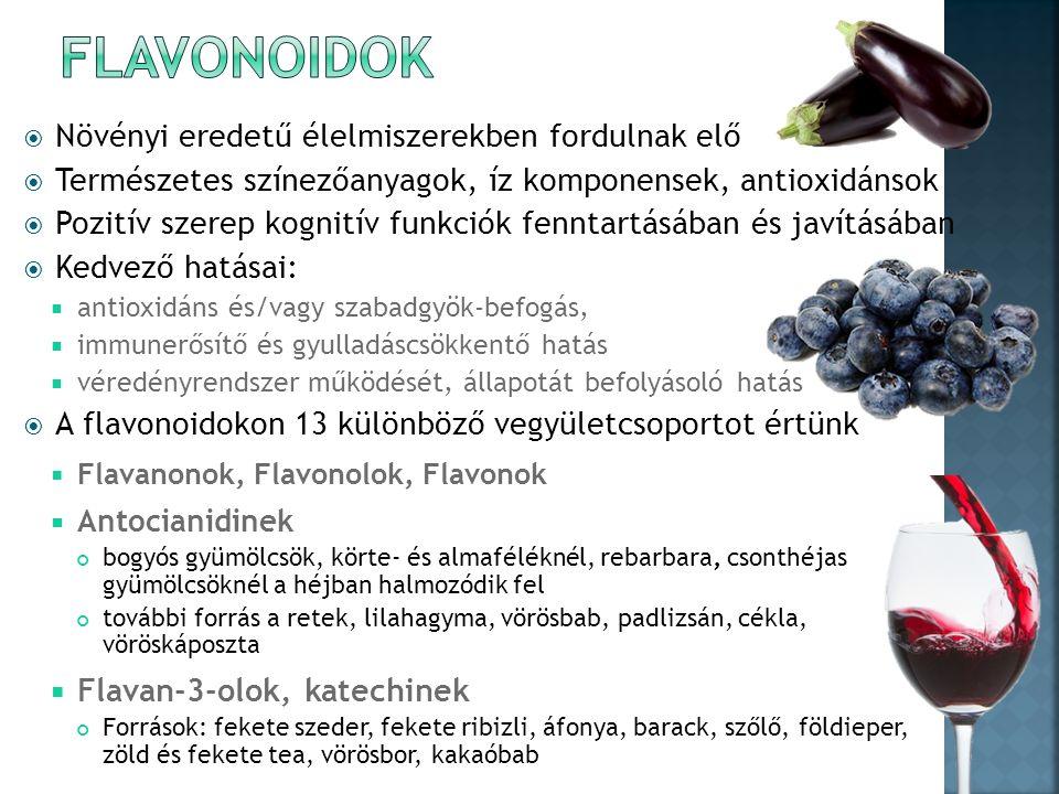  Növényi eredetű élelmiszerekben fordulnak elő  Természetes színezőanyagok, íz komponensek, antioxidánsok  Pozitív szerep kognitív funkciók fenntartásában és javításában  Kedvező hatásai:  antioxidáns és/vagy szabadgyök-befogás,  immunerősítő és gyulladáscsökkentő hatás  véredényrendszer működését, állapotát befolyásoló hatás  A flavonoidokon 13 különböző vegyületcsoportot értünk  Flavanonok, Flavonolok, Flavonok  Antocianidinek bogyós gyümölcsök, körte- és almaféléknél, rebarbara, csonthéjas gyümölcsöknél a héjban halmozódik fel további forrás a retek, lilahagyma, vörösbab, padlizsán, cékla, vöröskáposzta  Flavan-3-olok, katechinek Források: fekete szeder, fekete ribizli, áfonya, barack, szőlő, földieper, zöld és fekete tea, vörösbor, kakaóbab