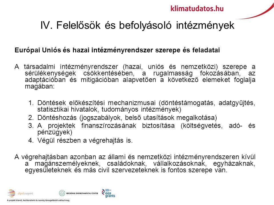 IV. Felelősök és befolyásoló intézmények Európai Uniós és hazai intézményrendszer szerepe és feladatai A társadalmi intézményrendszer (hazai, uniós és