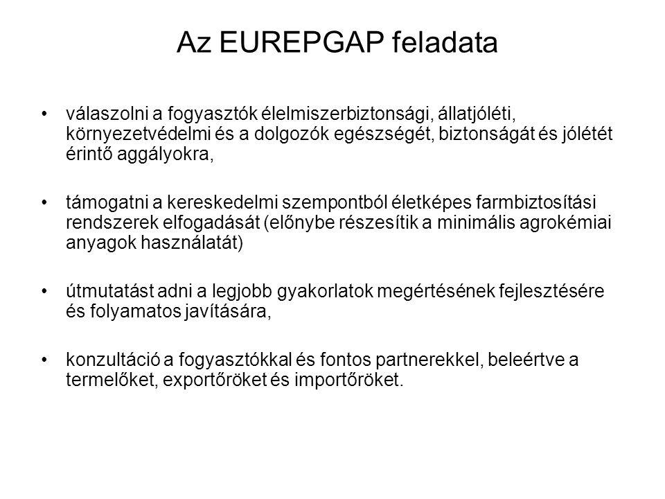 Az EUREPGAP feladata válaszolni a fogyasztók élelmiszerbiztonsági, állatjóléti, környezetvédelmi és a dolgozók egészségét, biztonságát és jólétét érintő aggályokra, támogatni a kereskedelmi szempontból életképes farmbiztosítási rendszerek elfogadását (előnybe részesítik a minimális agrokémiai anyagok használatát) útmutatást adni a legjobb gyakorlatok megértésének fejlesztésére és folyamatos javítására, konzultáció a fogyasztókkal és fontos partnerekkel, beleértve a termelőket, exportőröket és importőröket.