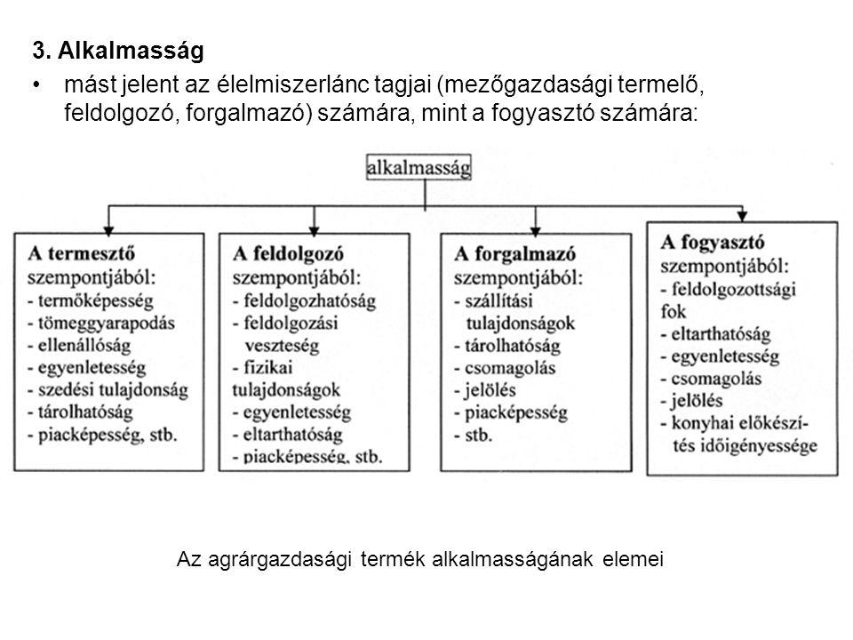 3. Alkalmasság mást jelent az élelmiszerlánc tagjai (mezőgazdasági termelő, feldolgozó, forgalmazó) számára, mint a fogyasztó számára: Az agrárgazdasá