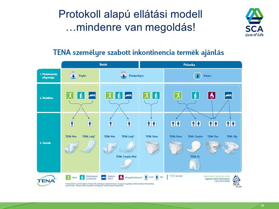 10 Protokoll alapú ellátási modell …mindenre van megoldás!