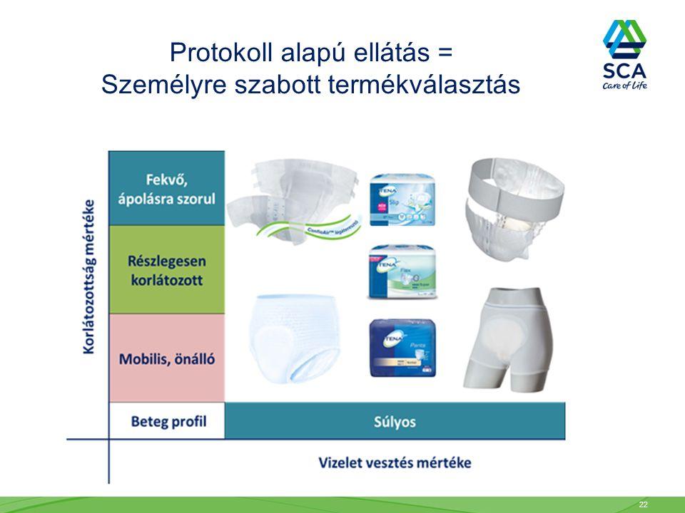 Protokoll alapú ellátás = Személyre szabott termékválasztás 22