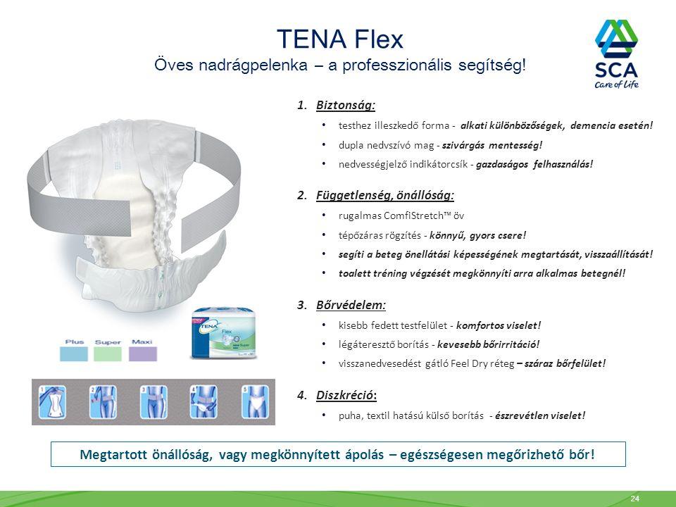TENA Flex Öves nadrágpelenka – a professzionális segítség! 1. Biztonság: testhez illeszkedő forma - alkati különbözőségek, demencia esetén! dupla nedv