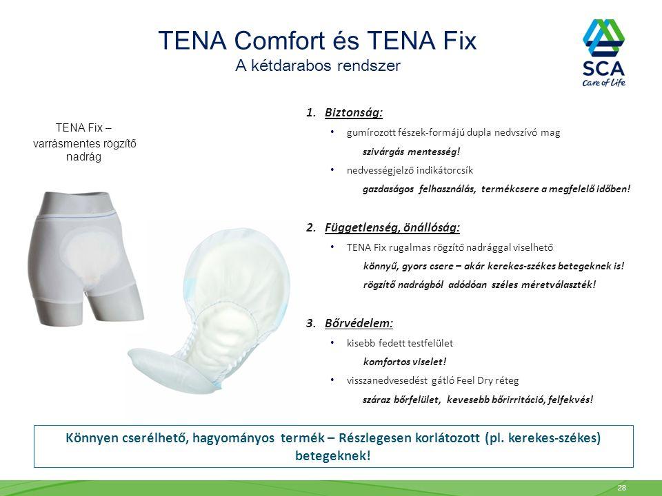 TENA Comfort és TENA Fix A kétdarabos rendszer 1. Biztonság: gumírozott fészek-formájú dupla nedvszívó mag szivárgás mentesség! nedvességjelző indikát