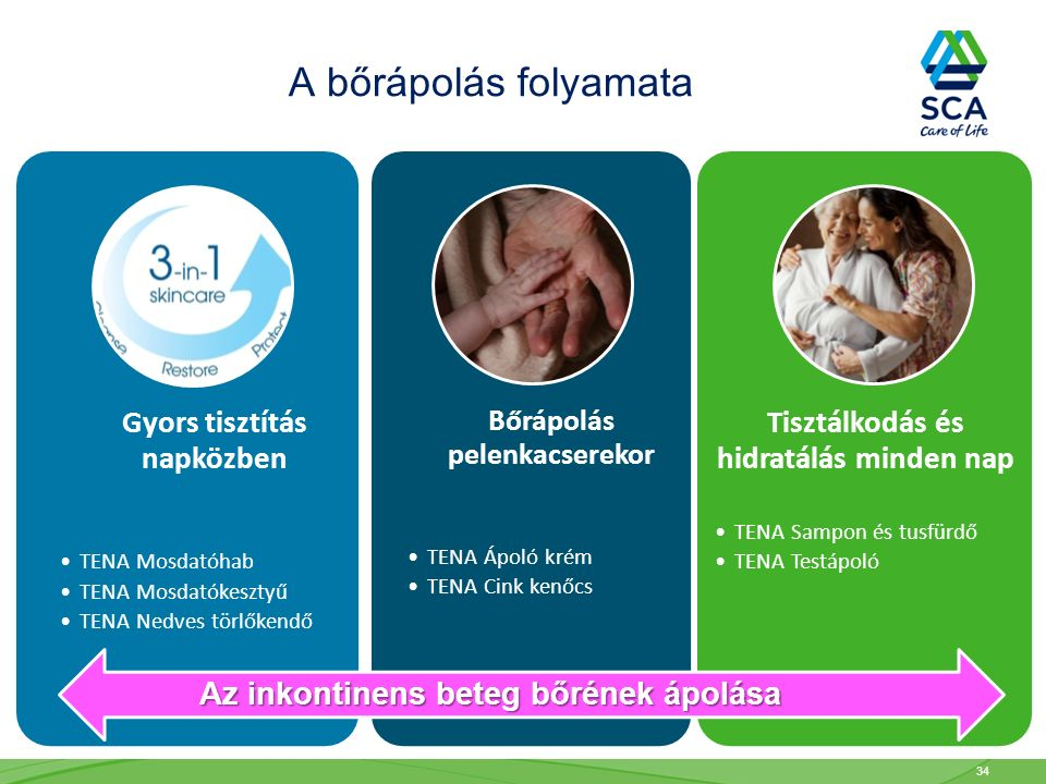 Gyors tisztítás napközben TENA Mosdatóhab TENA Mosdatókesztyű TENA Nedves törlőkendő Bőrápolás pelenkacserekor TENA Ápoló krém TENA Cink kenőcs Tisztálkodás és hidratálás minden nap TENA Sampon és tusfürdő TENA Testápoló A bőrápolás folyamata Az inkontinens beteg bőrének ápolása 34