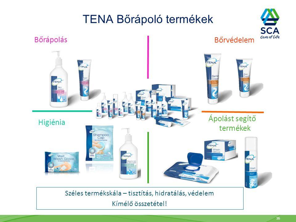 Higiénia Bőrvédelem Ápolást segítő termékek Bőrápolás TENA Bőrápoló termékek Széles termékskála – tisztítás, hidratálás, védelem Kímélő összetétel! 35