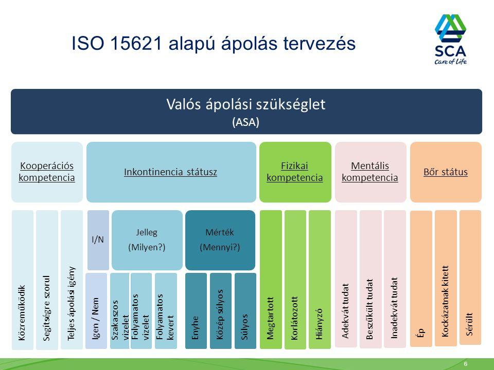 6 ISO 15621 alapú ápolás tervezés Valós ápolási szükséglet (ASA) Kooperációs kompetencia Közreműködik Segítségre szorul Teljes ápolási igény Inkontinencia státusz I/N Igen / Nem Jelleg (Milyen?) Szakaszos vizelet Folyamatos vizelet Folyamatos kevert Mérték (Mennyi?) Enyhe Közép súlyos Súlyos Fizikai kompetencia Megtartott Korlátozott Hiányzó Mentális kompetencia Adekvát tudat Beszűkült tudat Inadekvát tudat Bőr státus Ép Kockázatnak kitett Sérült