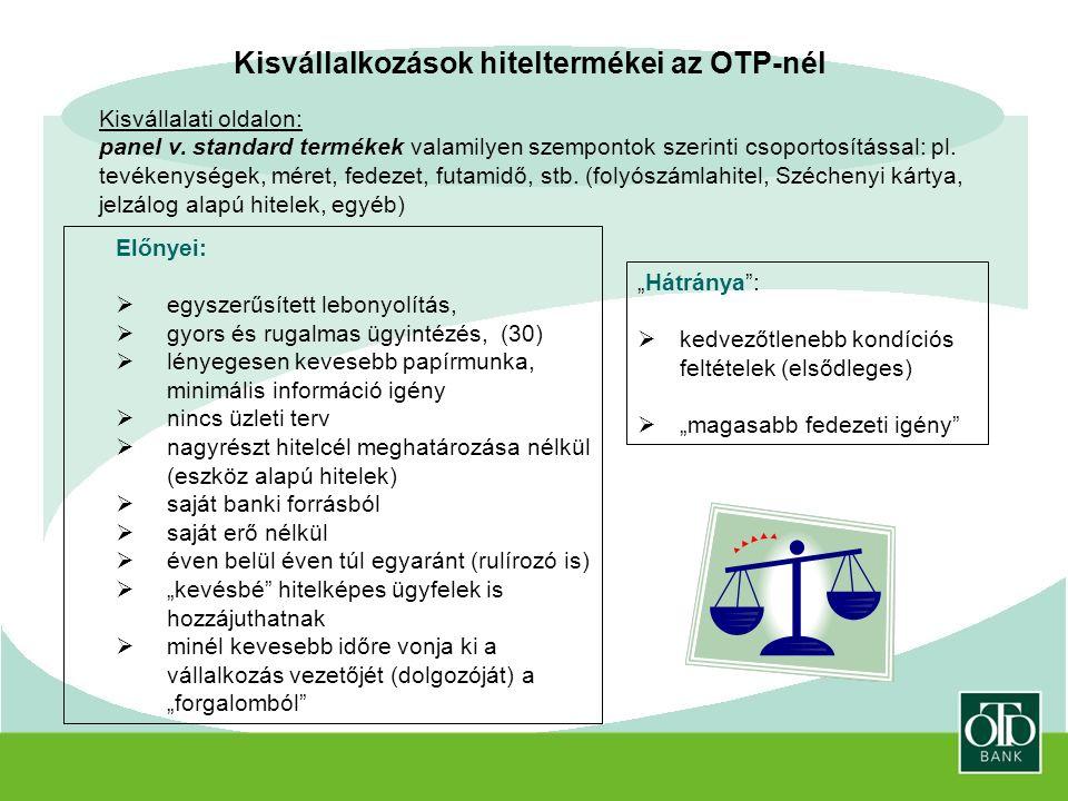 Kisvállalkozások hiteltermékei az OTP-nél Kisvállalati oldalon: panel v.