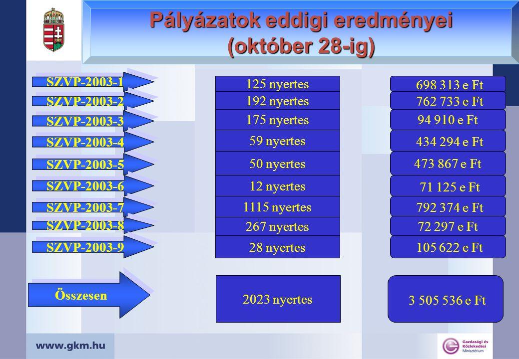 SZVP-2003-1 SZVP-2003-2 SZVP-2003-3 SZVP-2003-5 SZVP-2003-4 SZVP-2003-6 SZVP-2003-7 SZVP-2003-8 SZVP-2003-9 125 nyertes 192 nyertes 175 nyertes 59 nye