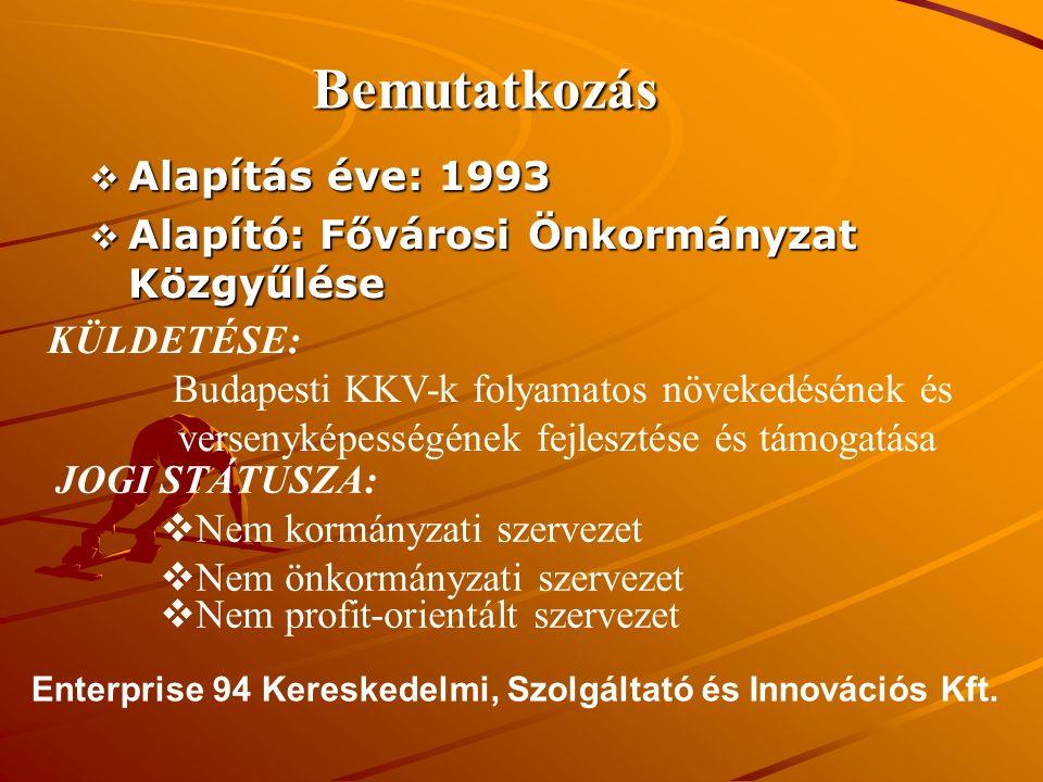  Alapítás éve: 1993  Alapító: Fővárosi Önkormányzat Közgyűlése KÜLDETÉSE: Budapesti KKV-k folyamatos növekedésének és versenyképességének fejlesztés