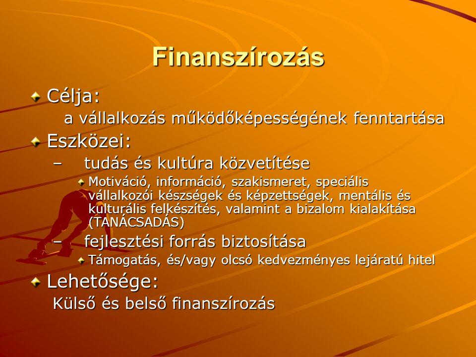 Finanszírozás Célja: a vállalkozás működőképességének fenntartása a vállalkozás működőképességének fenntartásaEszközei: – tudás és kultúra közvetítése