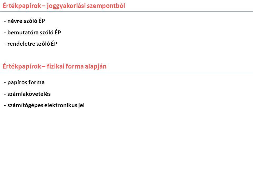 Értékpapírok – joggyakorlási szempontból Értékpapírok – fizikai forma alapján - névre szóló ÉP - bemutatóra szóló ÉP - rendeletre szóló ÉP - papíros forma - számlakövetelés - számítógépes elektronikus jel