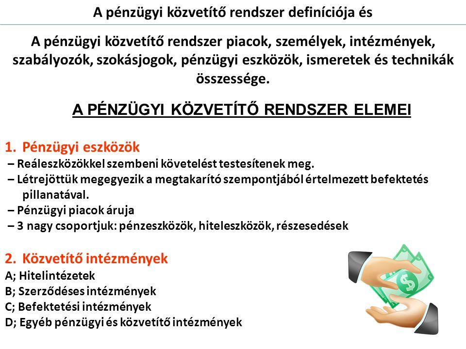 A pénzügyi közvetítő rendszer elemei – 2.