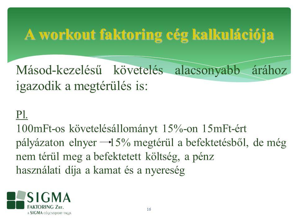 16 A workout faktoring cég kalkulációja Másod-kezelésű követelés alacsonyabb árához igazodik a megtérülés is: Pl.