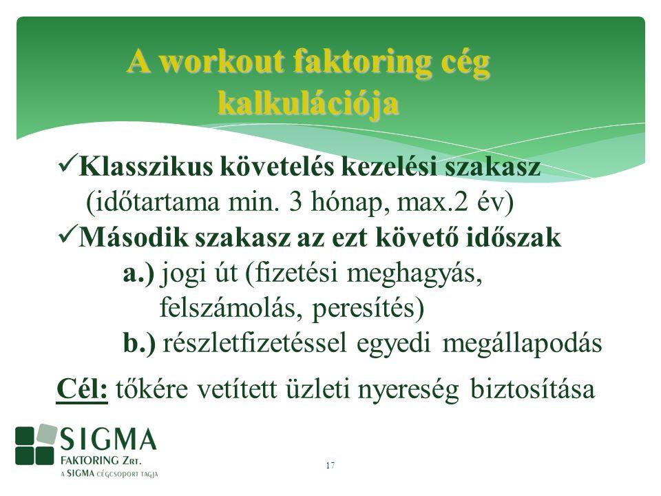 17 A workout faktoring cég kalkulációja Klasszikus követelés kezelési szakasz (időtartama min.