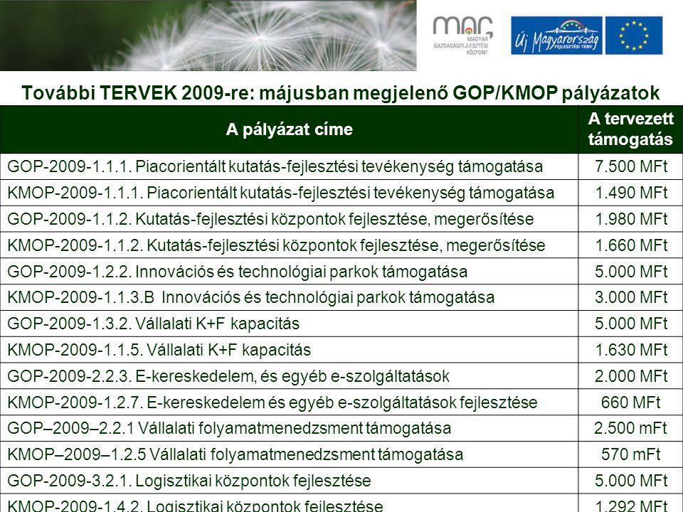 További TERVEK 2009-re: májusban megjelenő GOP/KMOP pályázatok A pályázat címe A tervezett támogatás GOP-2009-1.1.1.