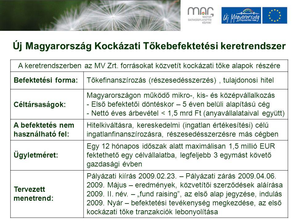 Új Magyarország Kockázati Tőkebefektetési keretrendszer A keretrendszerben az MV Zrt.