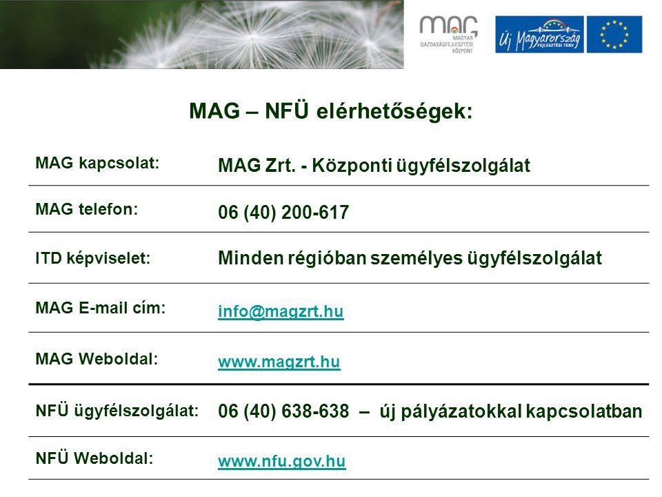 MAG – NFÜ elérhetőségek: MAG kapcsolat: MAG Zrt.