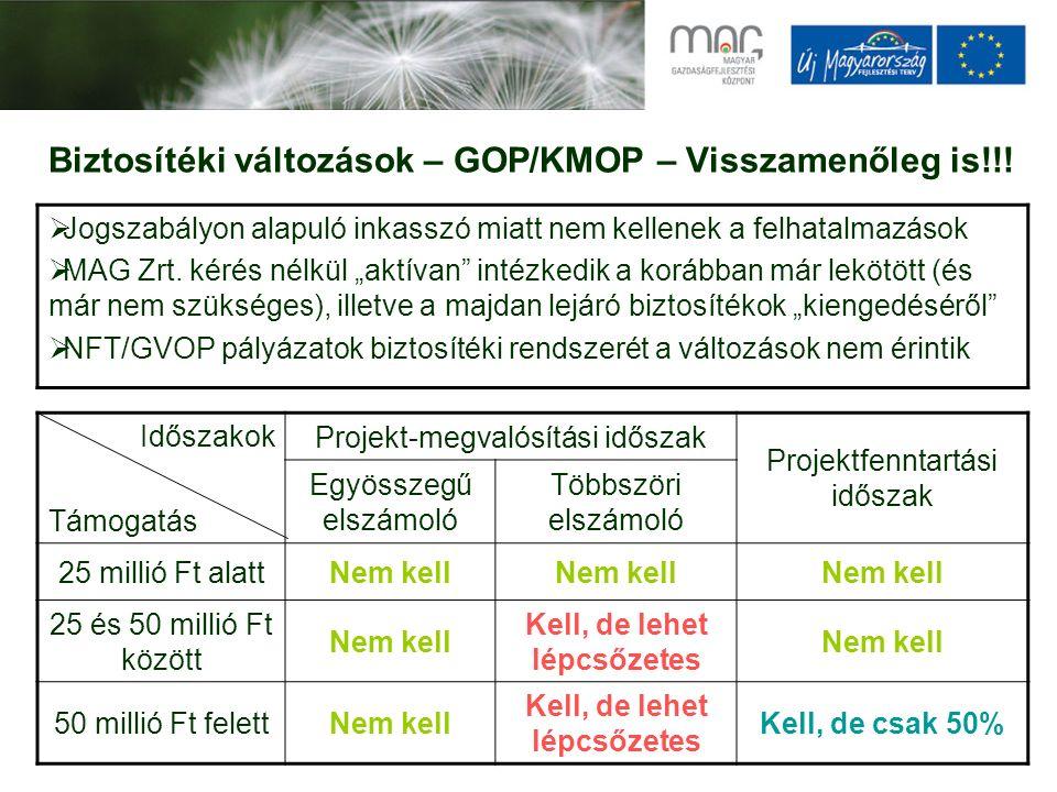 Biztosítéki változások – GOP/KMOP – Visszamenőleg is!!.