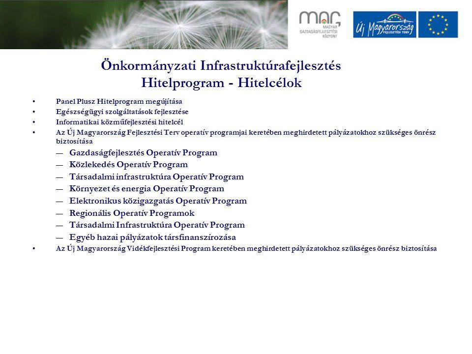 Panel Plusz Hitelprogram megújítása Egészségügyi szolgáltatások fejlesztése Informatikai közműfejlesztési hitelcél Az Új Magyarország Fejlesztési Terv operatív programjai keretében meghirdetett pályázatokhoz szükséges önrész biztosítása ―Gazdaságfejlesztés Operatív Program ―Közlekedés Operatív Program ―Társadalmi infrastruktúra Operatív Program ―Környezet és energia Operatív Program ―Elektronikus közigazgatás Operatív Program ―Regionális Operatív Programok ―Társadalmi Infrastruktúra Operatív Program ―Egyéb hazai pályázatok társfinanszírozása Az Új Magyarország Vidékfejlesztési Program keretében meghirdetett pályázatokhoz szükséges önrész biztosítása Önkormányzati Infrastruktúrafejlesztés Hitelprogram - Hitelcélok