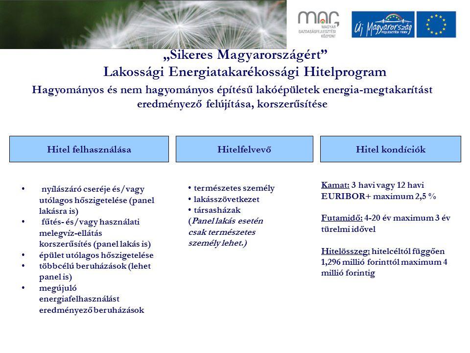 """Hitel felhasználásaHitelfelvevőHitel kondíciók nyílászáró cseréje és/vagy utólagos hőszigetelése (panel lakásra is) fűtés- és/vagy használati melegvíz-ellátás korszerűsítés (panel lakás is) épület utólagos hőszigetelése többcélú beruházások (lehet panel is) megújuló energiafelhasználást eredményező beruházások természetes személy lakásszövetkezet társasházak (Panel lakás esetén csak természetes személy lehet.) Kamat: 3 havi vagy 12 havi EURIBOR+ maximum 2,5 % Futamidő: 4-20 év maximum 3 év türelmi idővel Hitelösszeg: hitelcéltól függően 1,296 millió forinttól maximum 4 millió forintig Hagyományos és nem hagyományos építésű lakóépületek energia-megtakarítást eredményező felújítása, korszerűsítése """"Sikeres Magyarországért Lakossági Energiatakarékossági Hitelprogram"""