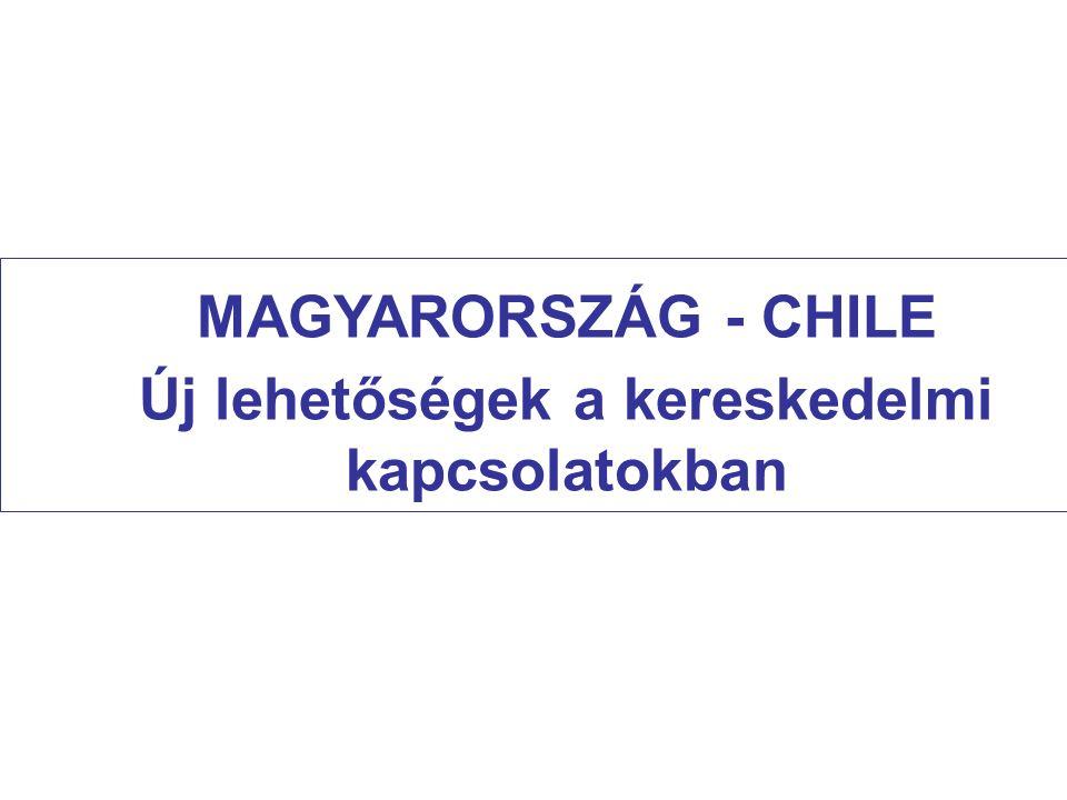 MAGYARORSZÁG - CHILE Új lehetőségek a kereskedelmi kapcsolatokban
