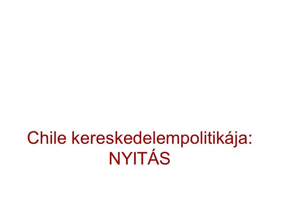 Chile kereskedelempolitikája: NYITÁS