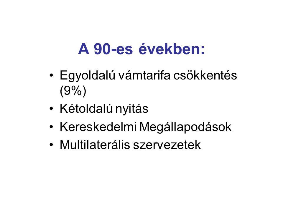Forrás: ProChile FŐ IMPORTÁLT TERMÉKEK