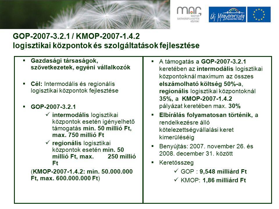 Új Magyarország Mikrohitel elérhetőségei: www.umvmikrohitel.hu Eddigi közvetítőink (folyamatosan bővülő kör): MiFiN - Mikrofinanszírozó Pénzügyi Szolgáltató Zrt.