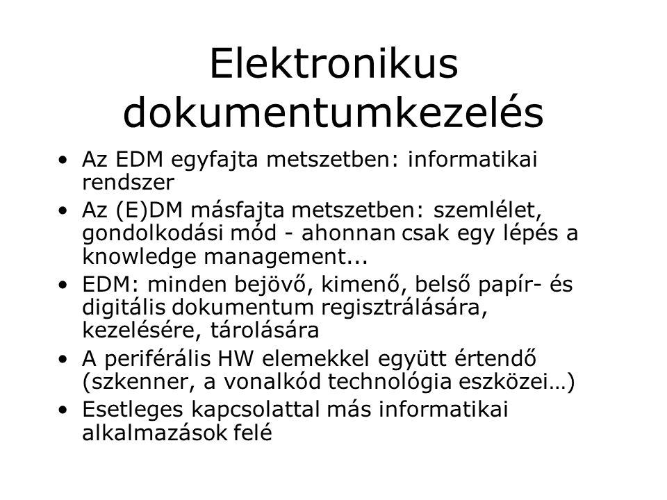 Elektronikus dokumentumkezelés Az EDM egyfajta metszetben: informatikai rendszer Az (E)DM másfajta metszetben: szemlélet, gondolkodási mód - ahonnan csak egy lépés a knowledge management...