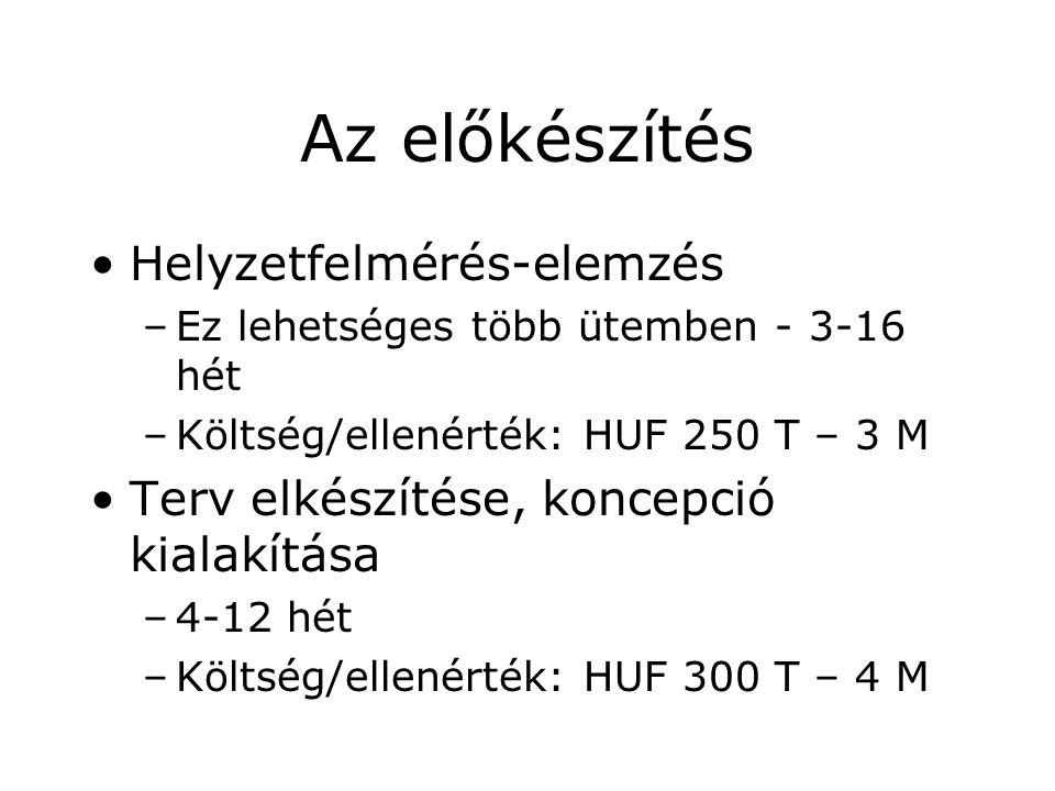 Az előkészítés Helyzetfelmérés-elemzés –Ez lehetséges több ütemben - 3-16 hét –Költség/ellenérték: HUF 250 T – 3 M Terv elkészítése, koncepció kialakítása –4-12 hét –Költség/ellenérték: HUF 300 T – 4 M
