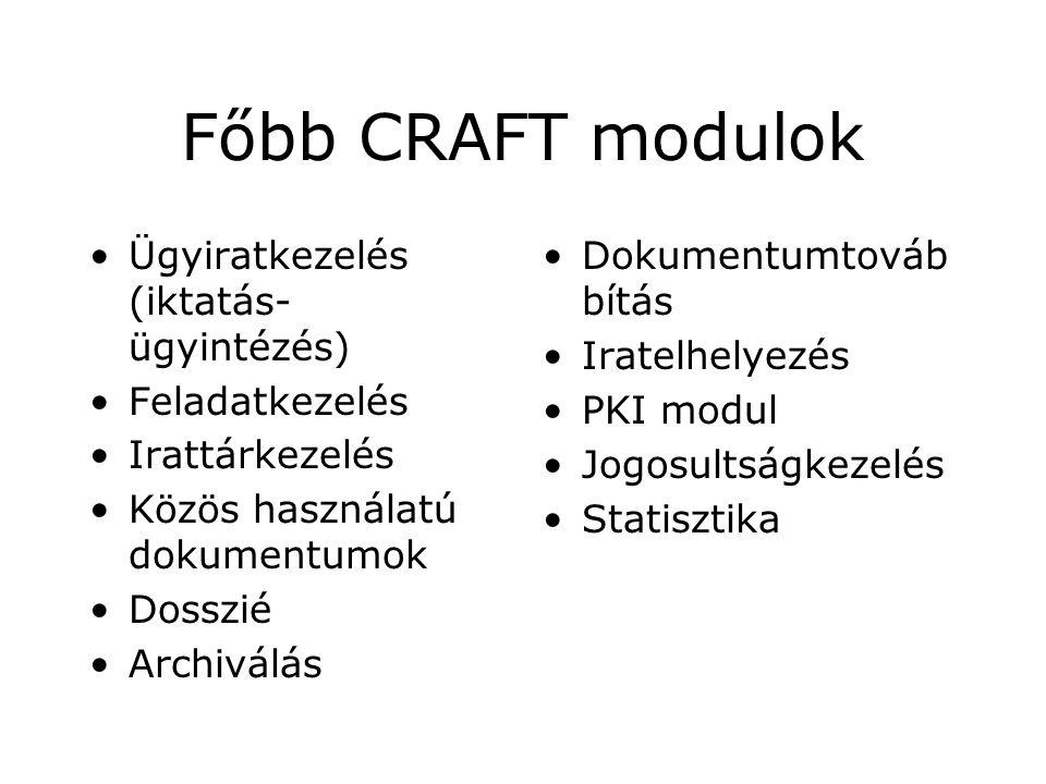 Főbb CRAFT modulok Ügyiratkezelés (iktatás- ügyintézés) Feladatkezelés Irattárkezelés Közös használatú dokumentumok Dosszié Archiválás Dokumentumtováb bítás Iratelhelyezés PKI modul Jogosultságkezelés Statisztika