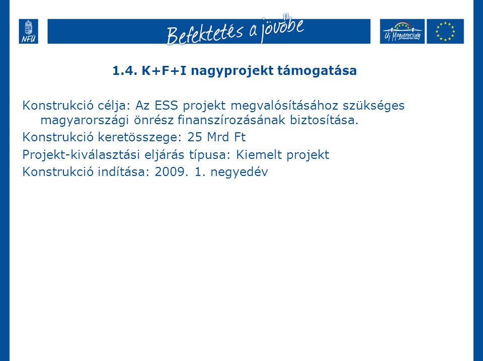 1.4. K+F+I nagyprojekt támogatása Konstrukció célja: Az ESS projekt megvalósításához szükséges magyarországi önrész finanszírozásának biztosítása. Kon